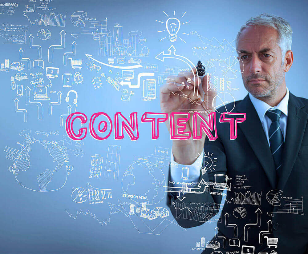 Depicting how content writing in   is important to a successful business